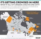 Canadian Demography (2015 vs. 2040)