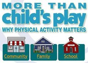Increasing Physical Activity in Schools: Professional Development for Elementary Teachers