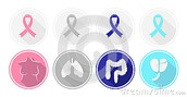 Identyfying cancer