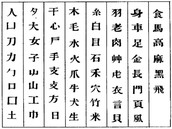 Modern Chinese Writing