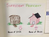 Sufficient vs. Proficient