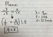 Plane Wave Calulation