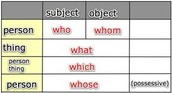 Pt 6 interogative pronouns