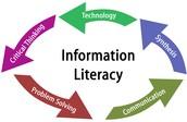 Information/Media Literacy