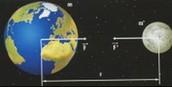 Gravitación Universal : En que consiste y cuales son sus puntos claves.
