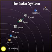 Where it's located in our solar system