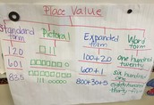 Tree Map for Place Value