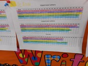 Students and teacher keep track of their progress on letters and sounds in Brittany Hudnalls' K class