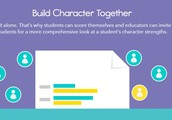 Use Research to Build Character