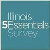 The 5Esentials Survey- Please take time to complete this...Today!  :)