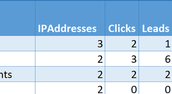 Multiple IP Addresses - Click to Enlarge