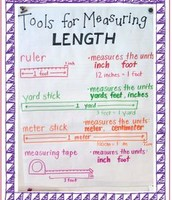 Tools for Measuring-Understand the Use for...
