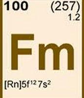 Fermium on the periodic table