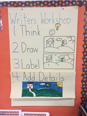 Writers' Workshop-Personal Narratives