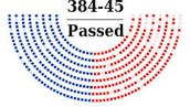 Voting In the House of Representatives (Step 3)