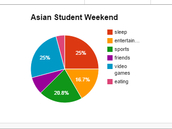 Asian student weekend.