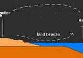 Land Breezes