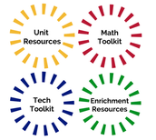 LISD MS Math Resources