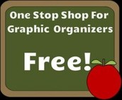 Graphic Organizers Gallery