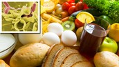 Hazardous Foods