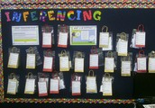 What is inferencing?
