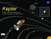 Kepler Telescope Diagram