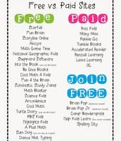 Free Vs. Paid Sites