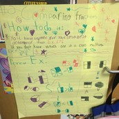 All we Know about Comparing Fractions!