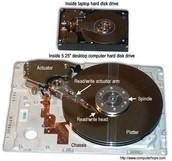 Hard Drive (HDD)