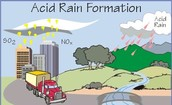 What is acid rain