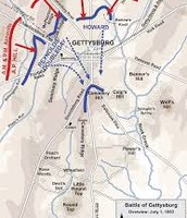 Day 1 July 1, 1863