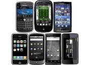 POPULAR PHONES
