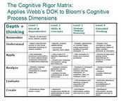 Increase Cognitive Demand!