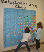 Students demonstrate arrays