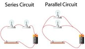 What Circuits Are: