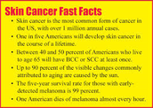 facts about Skin Cancer