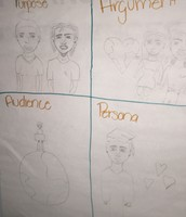 """Drawings On """"Purpose"""" , """"Argument"""" , """"Audience"""" , """"Persona"""""""