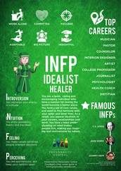 Personality Test!