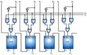 Dispositivos de procesamiento