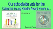 California Young Reader Award