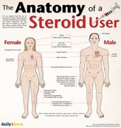 What are some mental affects of steroid use?