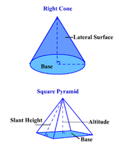10.5 Surface Area of Pyramids and Cones