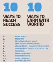 Ten Ways to Earn