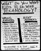 The Digital Journey