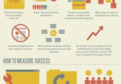 Infographics -- Data Visualization