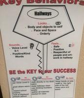 Key Behaviors