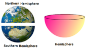 This is a hemisphere