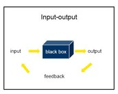 Inputs/Outputs: