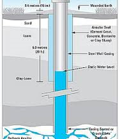 diagram of geothermal