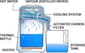distilling process